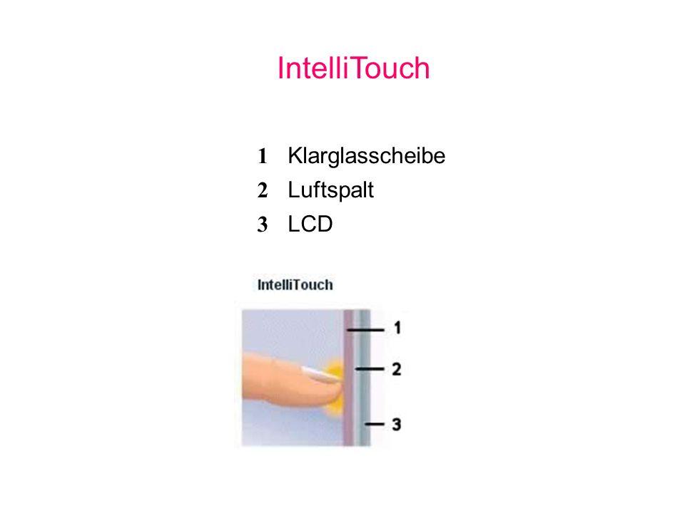 IntelliTouch 1 Klarglasscheibe 2 Luftspalt 3 LCD