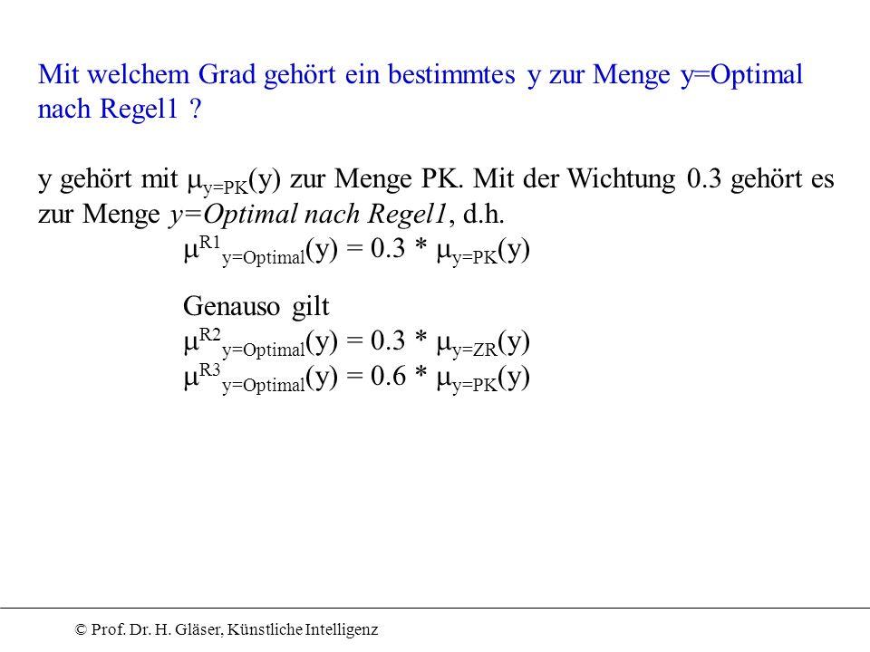 Mit welchem Grad gehört ein bestimmtes y zur Menge y=Optimal nach Regel1