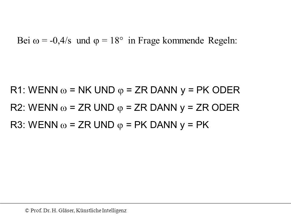Bei  = -0,4/s und  = 18° in Frage kommende Regeln: