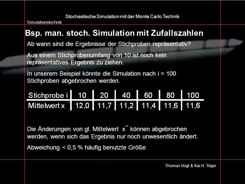 Stochastische Simulation mit der Monte Carlo Technik