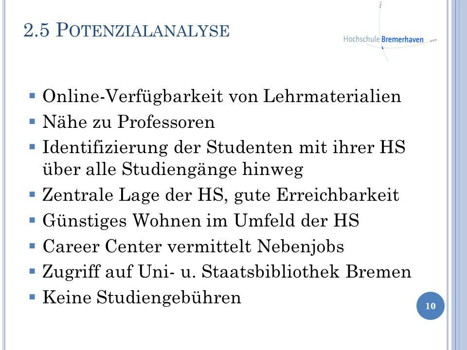 2.5 Potenzialanalyse Online-Verfügbarkeit von Lehrmaterialien