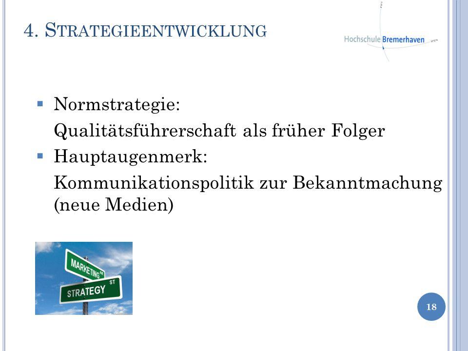 4. Strategieentwicklung