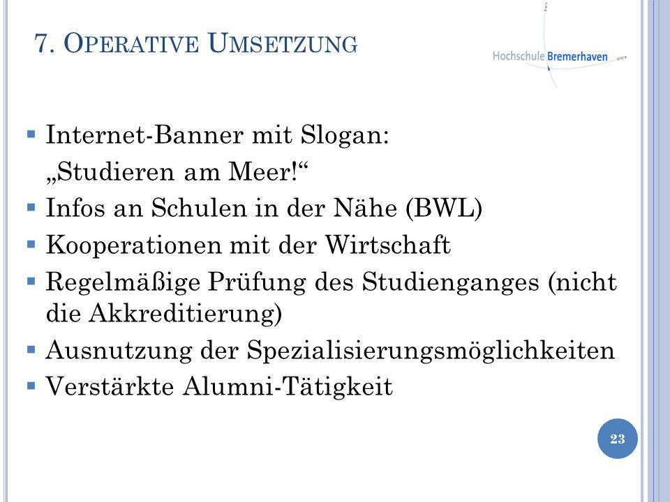 7. Operative Umsetzung Internet-Banner mit Slogan: