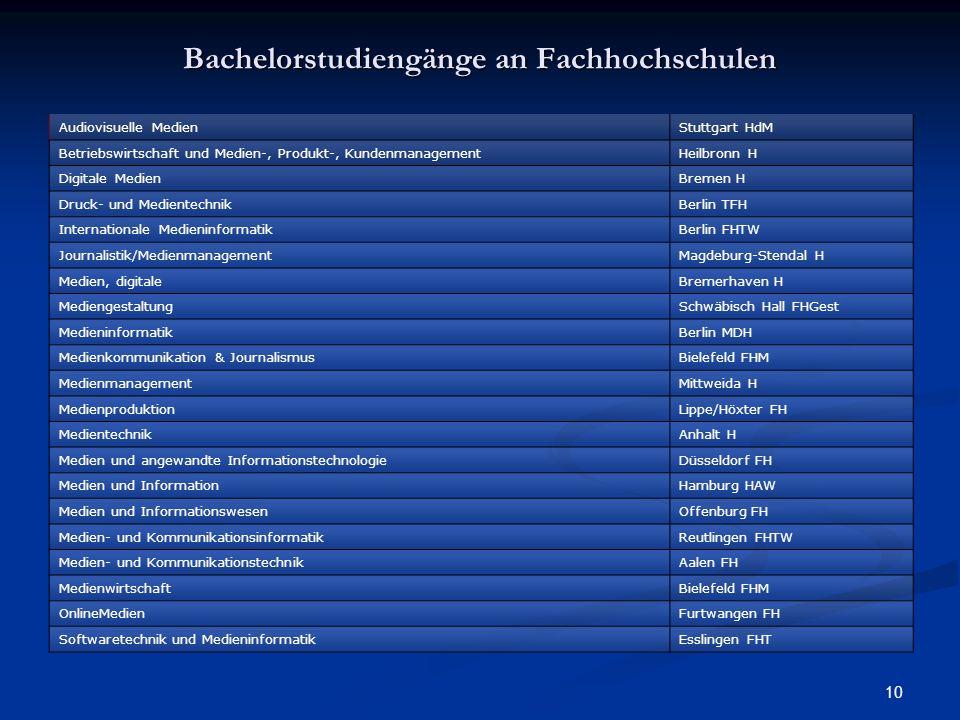 Bachelorstudiengänge an Fachhochschulen