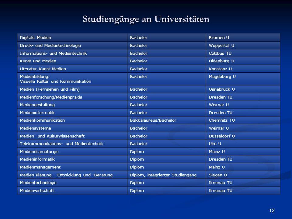 Studiengänge an Universitäten