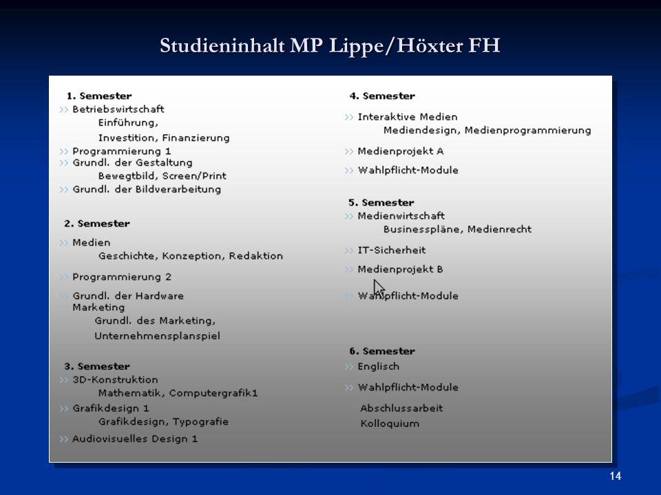 Studieninhalt MP Lippe/Höxter FH