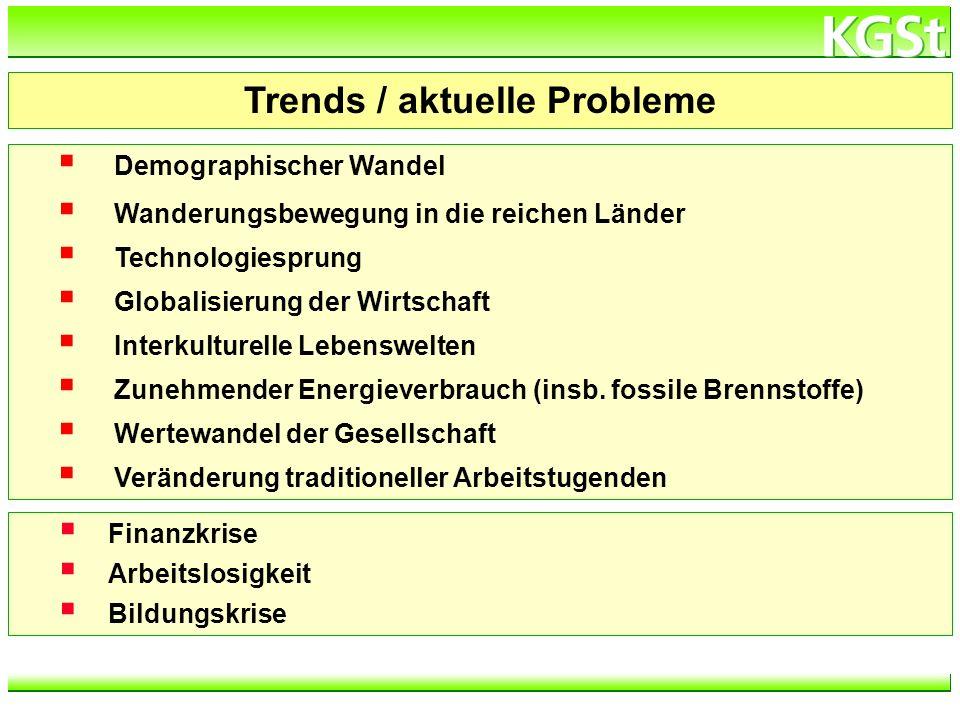 Trends / aktuelle Probleme