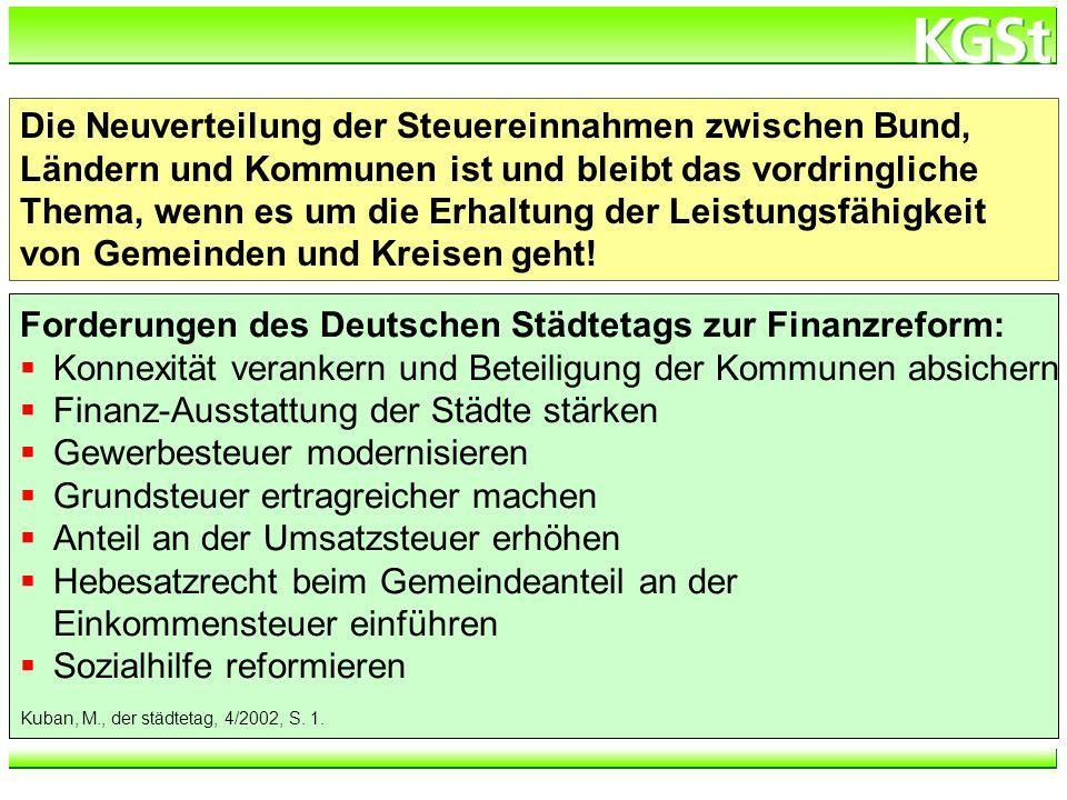 Forderungen des Deutschen Städtetags zur Finanzreform:
