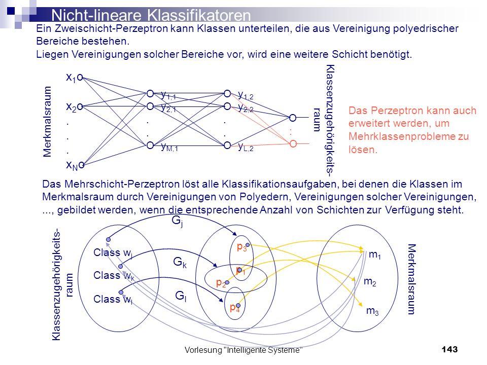 Nicht-lineare Klassifikatoren
