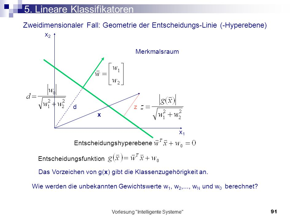 5. Lineare Klassifikatoren