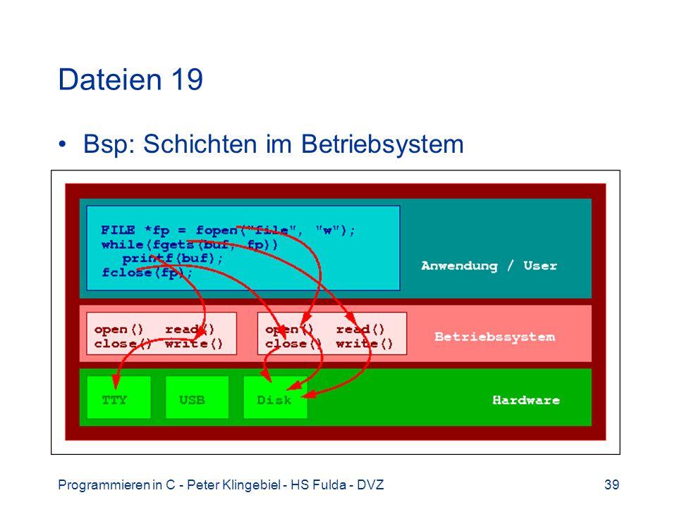 Dateien 19 Bsp: Schichten im Betriebsystem