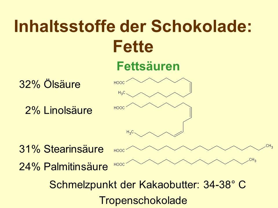 Inhaltsstoffe der Schokolade: Fette