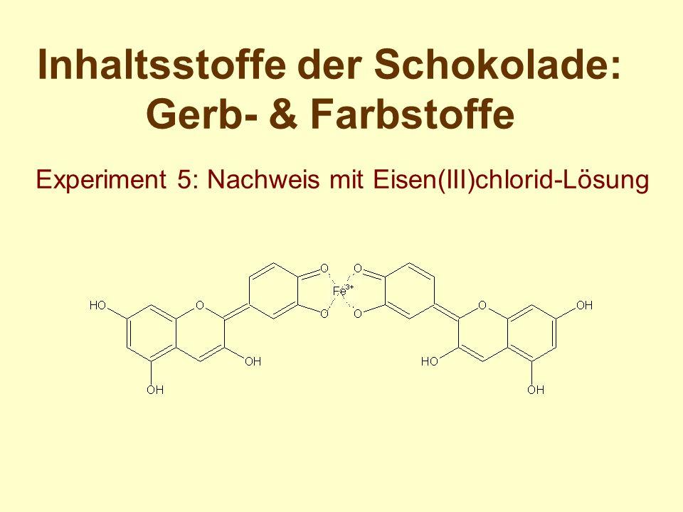 Inhaltsstoffe der Schokolade: Gerb- & Farbstoffe