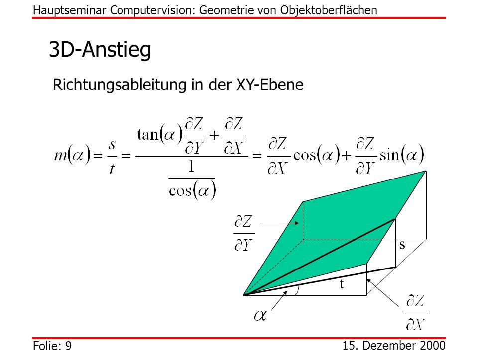 3D-Anstieg Richtungsableitung in der XY-Ebene s t