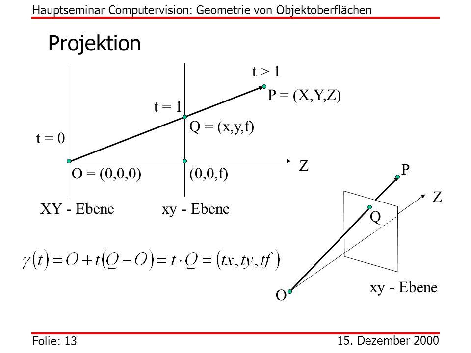 Projektion t > 1 P = (X,Y,Z) t = 1 Q = (x,y,f) t = 0 Z P
