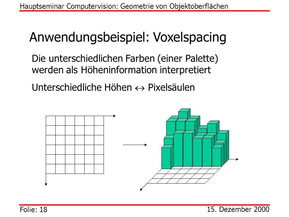 Anwendungsbeispiel: Voxelspacing