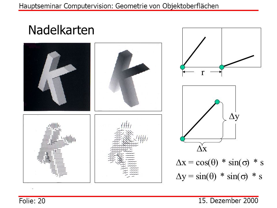 Nadelkarten r y x x = cos() * sin() * s y = sin() * sin() * s