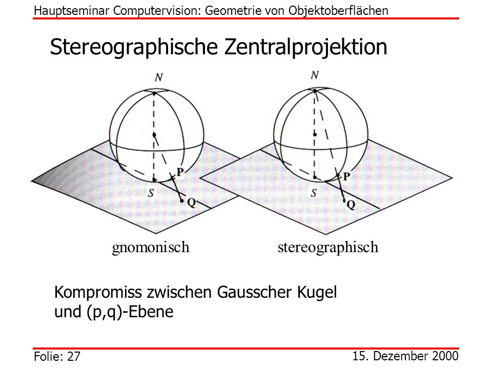 Stereographische Zentralprojektion