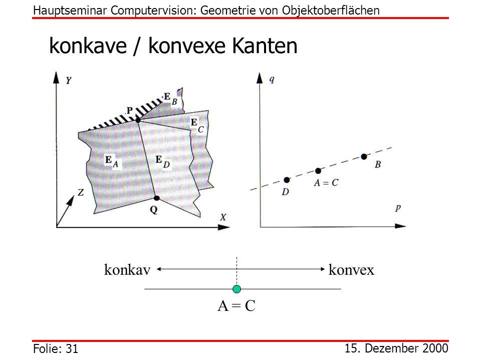 konkave / konvexe Kanten