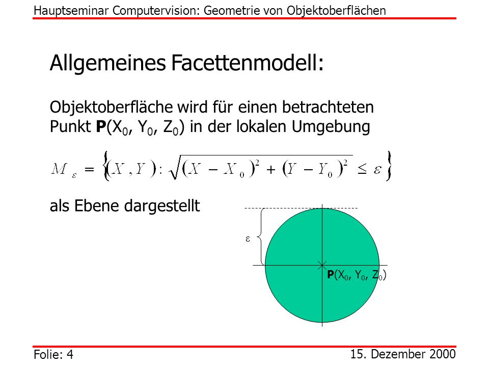 Allgemeines Facettenmodell: