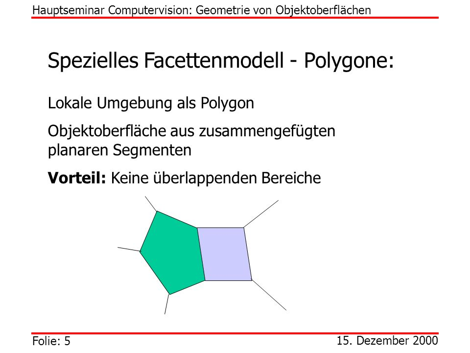 Spezielles Facettenmodell - Polygone: