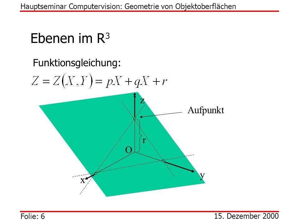 Ebenen im R3 Funktionsgleichung: z Aufpunkt r O y x