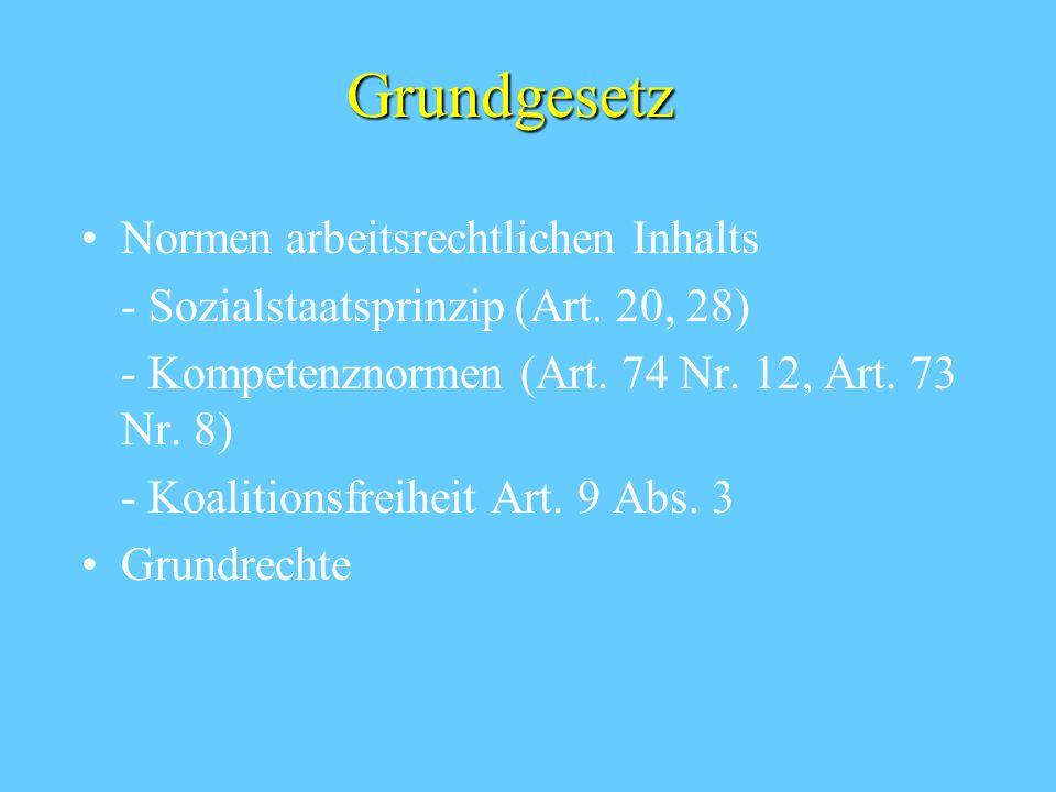 Grundgesetz Normen arbeitsrechtlichen Inhalts