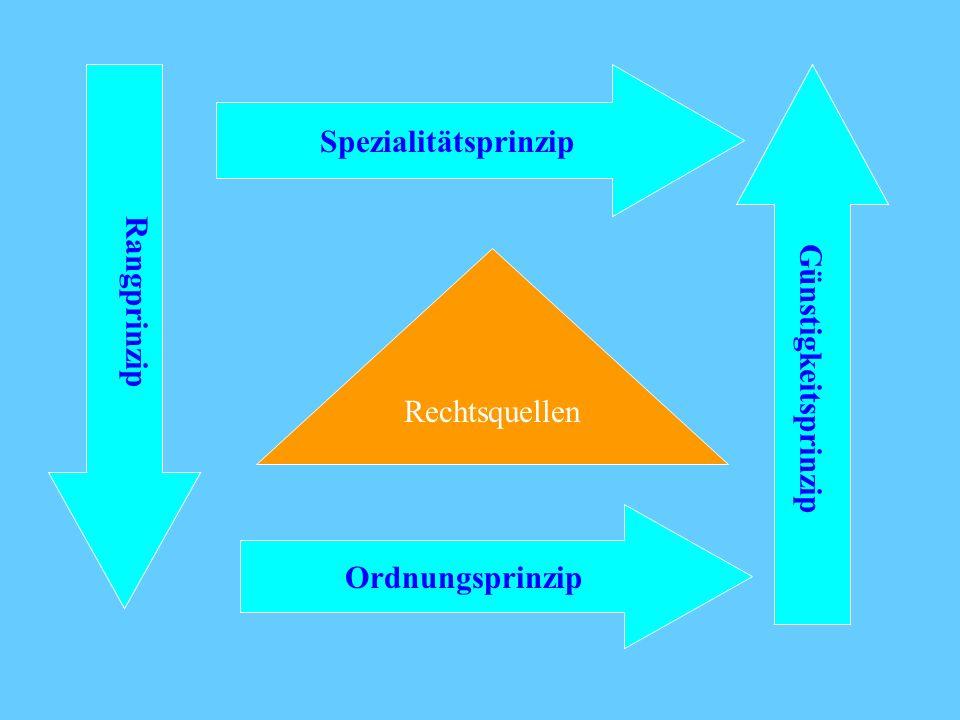 Spezialitätsprinzip Rechtsquellen Rangprinzip Günstigkeitsprinzip Ordnungsprinzip