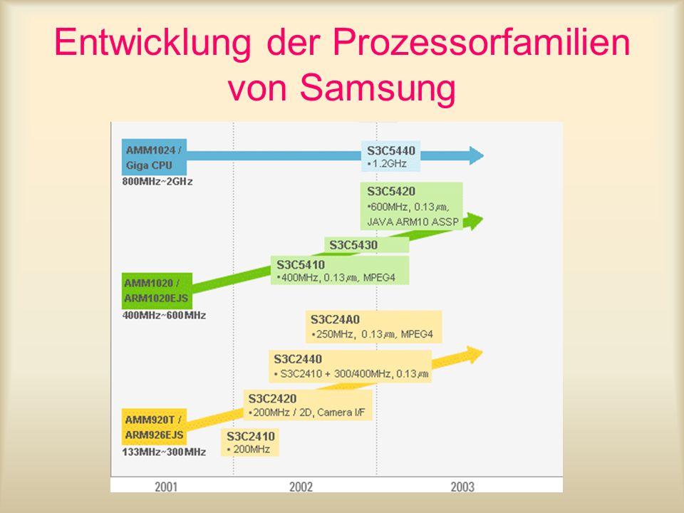 Entwicklung der Prozessorfamilien von Samsung