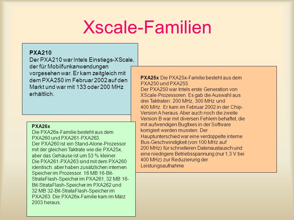 Xscale-Familien PXA210.