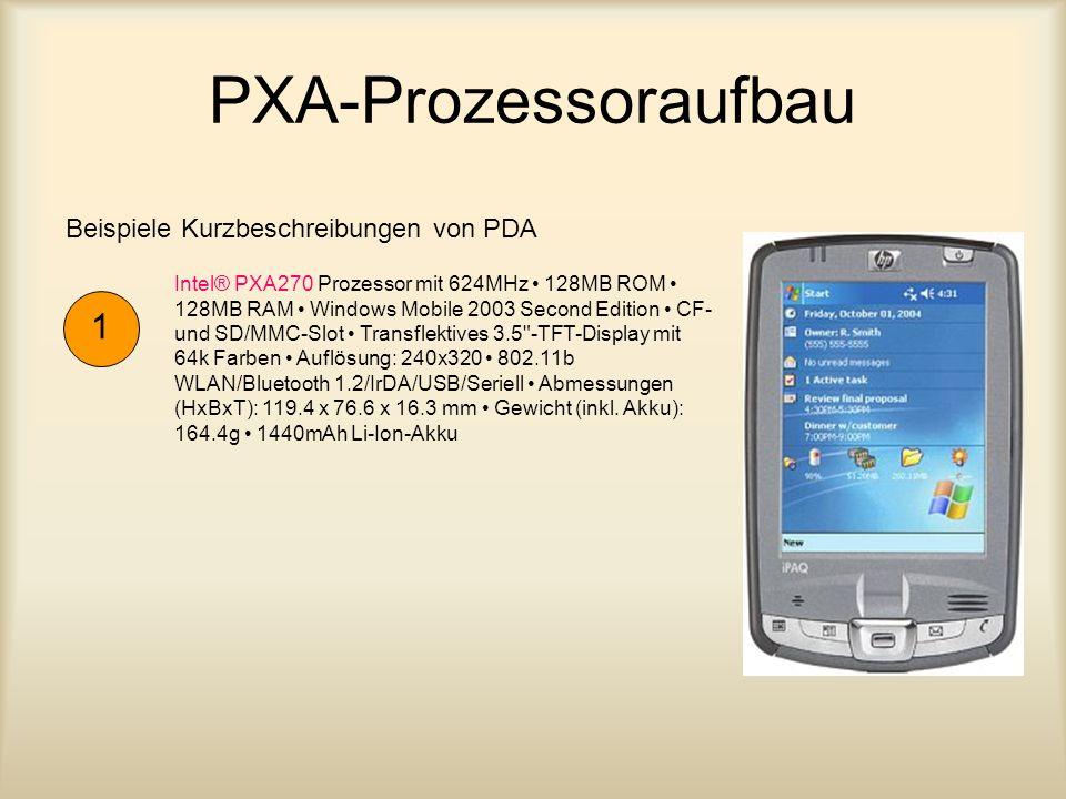 PXA-Prozessoraufbau 1 Beispiele Kurzbeschreibungen von PDA