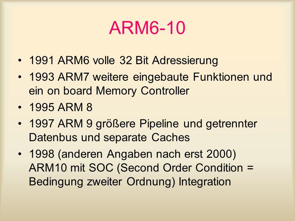 ARM6-10 1991 ARM6 volle 32 Bit Adressierung