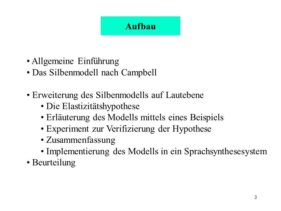 Aufbau Allgemeine Einführung. Das Silbenmodell nach Campbell. Erweiterung des Silbenmodells auf Lautebene.