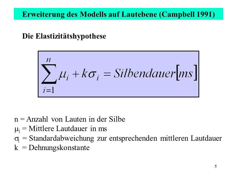 Erweiterung des Modells auf Lautebene (Campbell 1991)