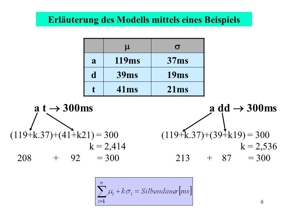 Erläuterung des Modells mittels eines Beispiels