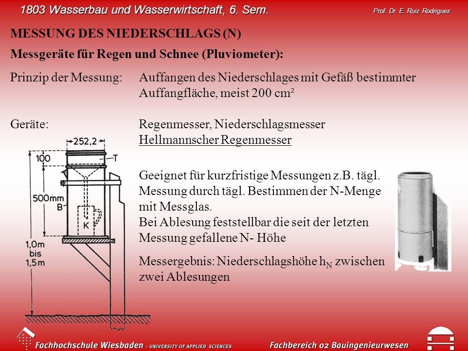 MESSUNG DES NIEDERSCHLAGS (N)