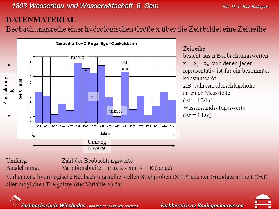 DATENMATERIAL Beobachtungsreihe einer hydrologischen Größe x über die Zeit bildet eine Zeitreihe
