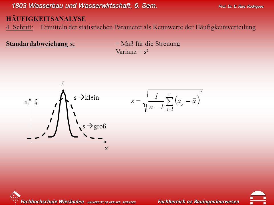 HÄUFIGKEITSANALYSE 4. Schritt: Ermitteln der statistischen Parameter als Kennwerte der Häufigkeitsverteilung.