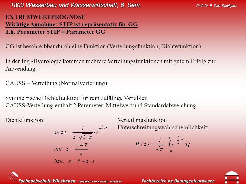 EXTREMWERTPROGNOSE Wichtige Annahme: STIP ist repräsentativ für GG. d.h. Parameter STIP = Parameter GG.