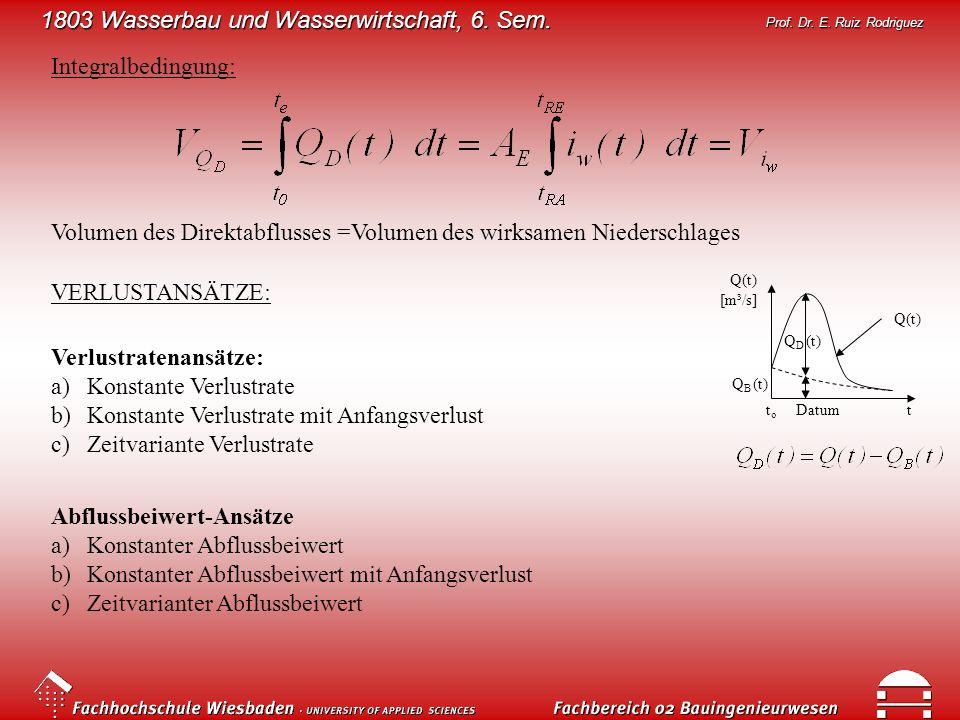 Volumen des Direktabflusses =Volumen des wirksamen Niederschlages