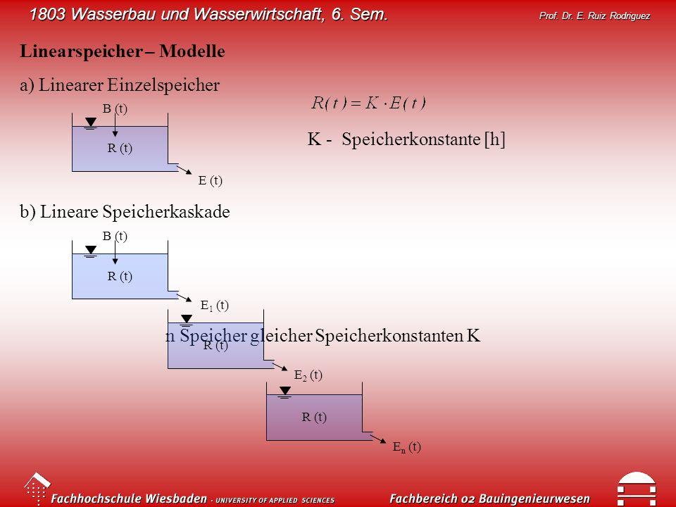 Linearspeicher – Modelle a) Linearer Einzelspeicher