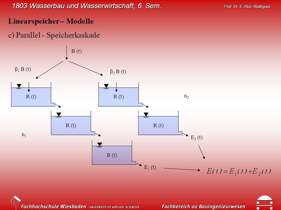 Linearspeicher – Modelle c) Parallel - Speicherkaskade