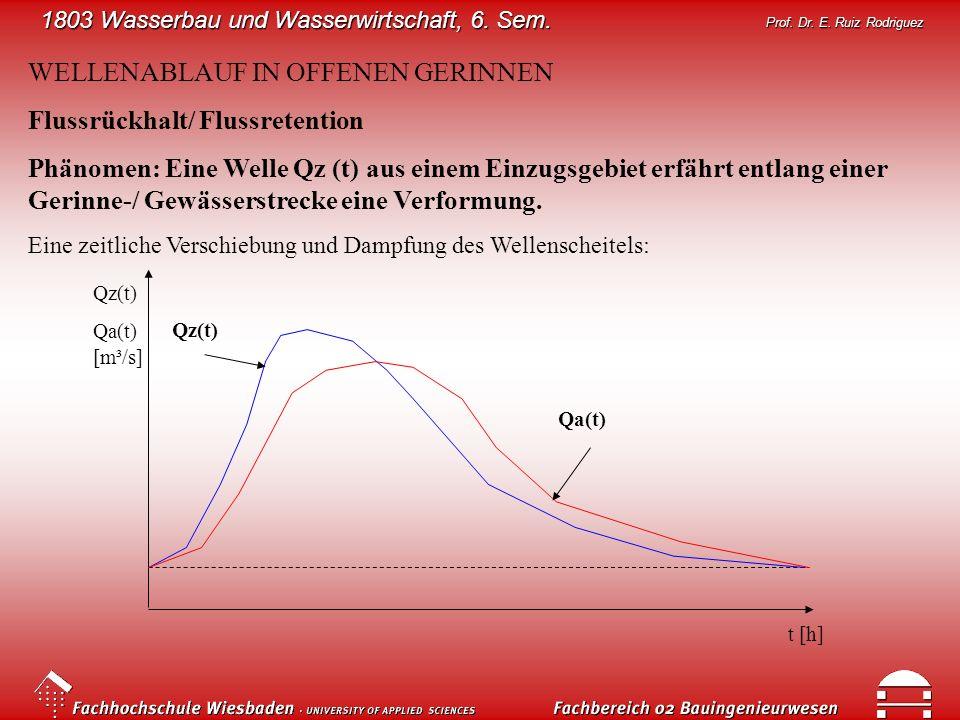 WELLENABLAUF IN OFFENEN GERINNEN Flussrückhalt/ Flussretention