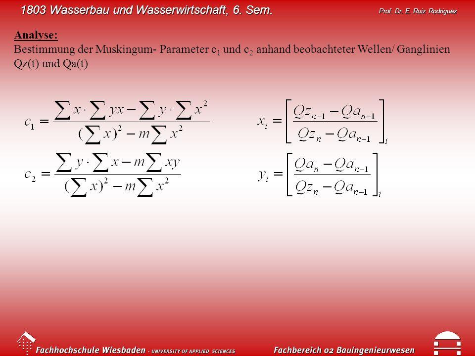 Analyse: Bestimmung der Muskingum- Parameter c1 und c2 anhand beobachteter Wellen/ Ganglinien Qz(t) und Qa(t)