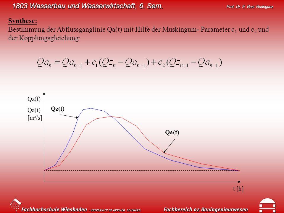 Synthese: Bestimmung der Abflussganglinie Qa(t) mit Hilfe der Muskingum- Parameter c1 und c2 und der Kopplungsgleichung: