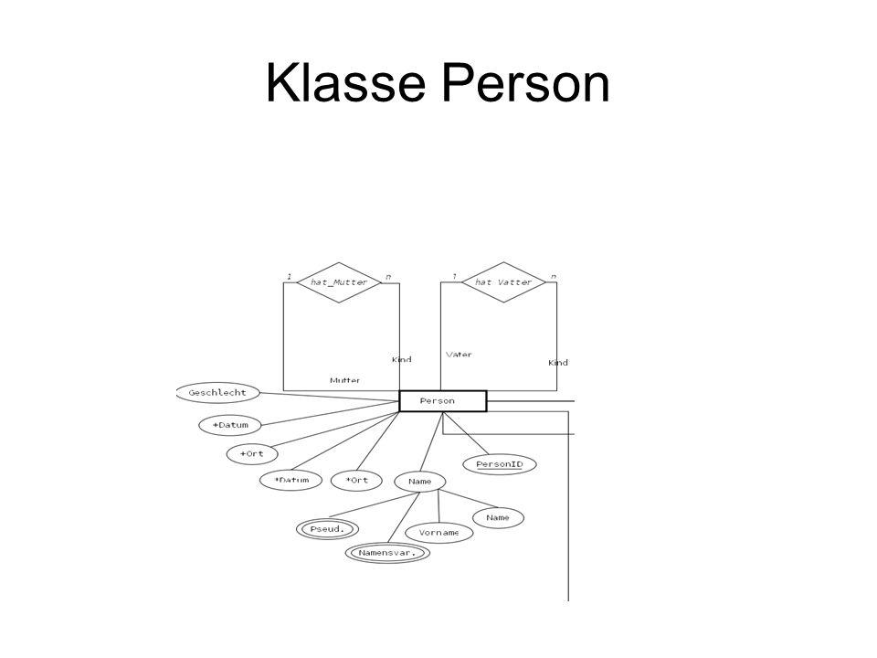 Klasse Person