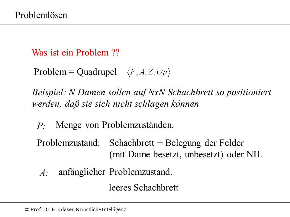 Problemlösen Was ist ein Problem Problem = Quadrupel. Beispiel: N Damen sollen auf NxN Schachbrett so positioniert.
