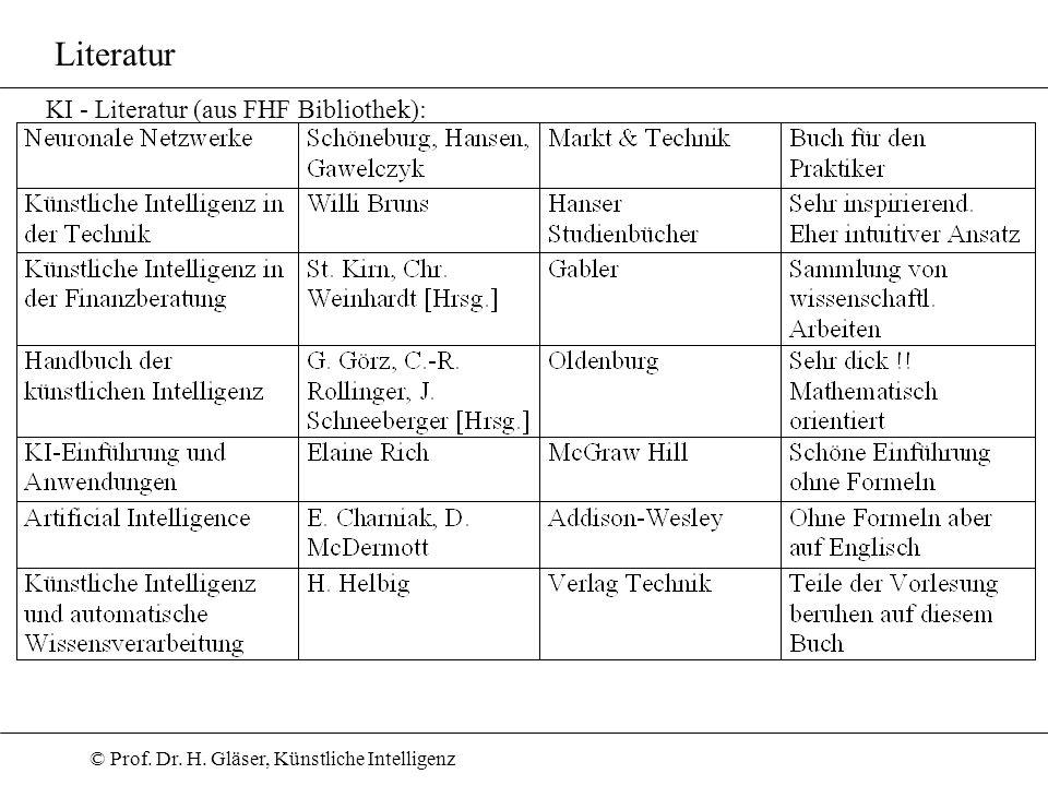 Literatur KI - Literatur (aus FHF Bibliothek):
