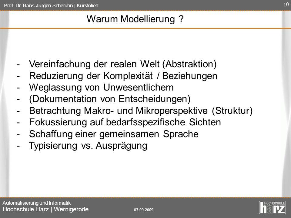 Warum Modellierung Vereinfachung der realen Welt (Abstraktion) Reduzierung der Komplexität / Beziehungen.