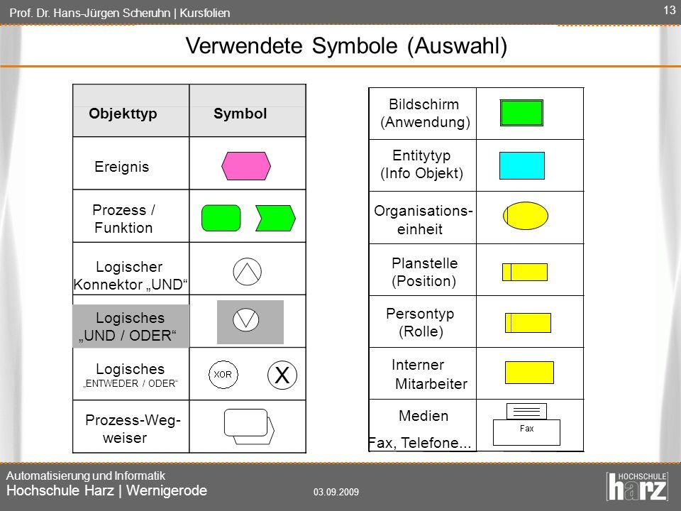 Verwendete Symbole (Auswahl)